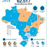 mapa-da-violencia-2018-metade-1